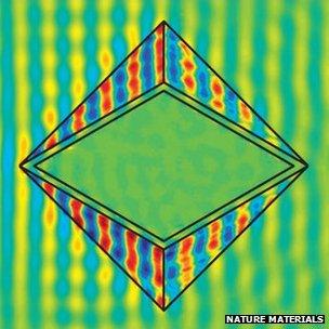 """Primera demostración de capa de invisibilidad casi """"perfecta"""""""