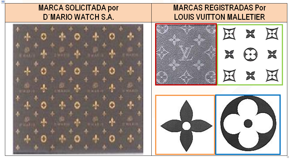 """7bc723a39  Superindustria protege los monogramas """"LV"""" de LOUIS VUITTON MALLETIER"""