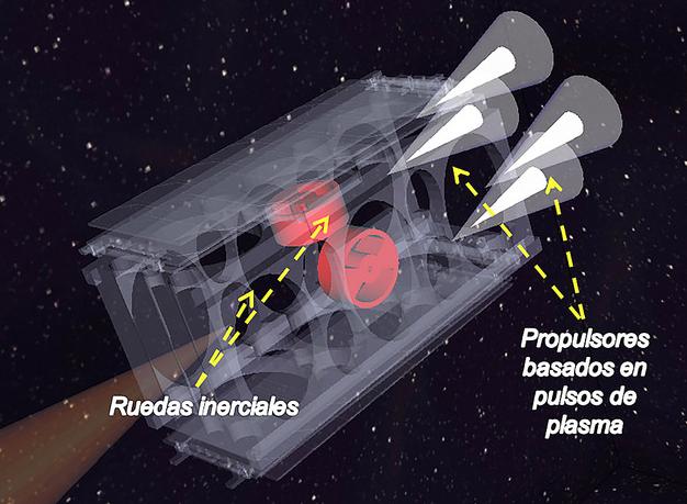Mexicano en Japón busca innovar software que permitirá a satélites pequeños corregir su recorrido en el espacio