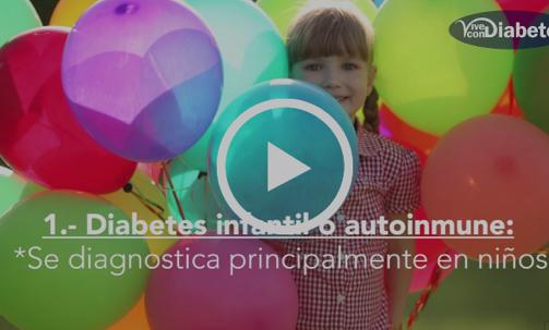 ¿Qué es la diabetes y cuántos tipos hay?
