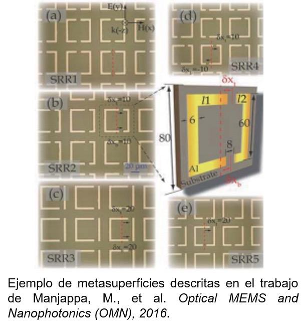 Desarrolla Cinvestav sistema compacto para generación de imágenes Terahertz a temperatura ambiente